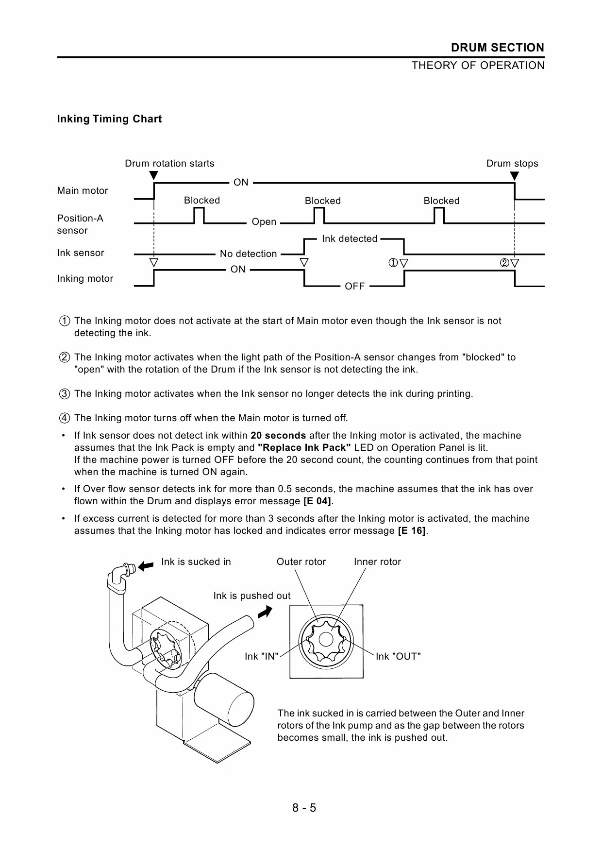 RISO TR 1510 1530 TECHNICAL Service Manual-3